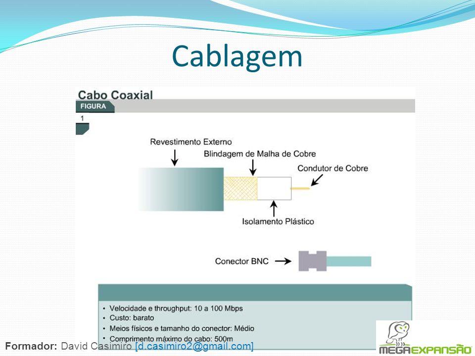 Cablagem Formador: David Casimiro [d.casimiro2@gmail.com]